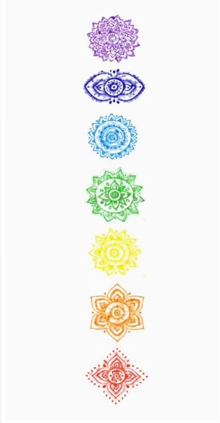 Journey Through The Chakras Bliss Mission